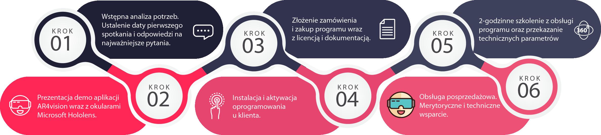 ar4vision-kroki